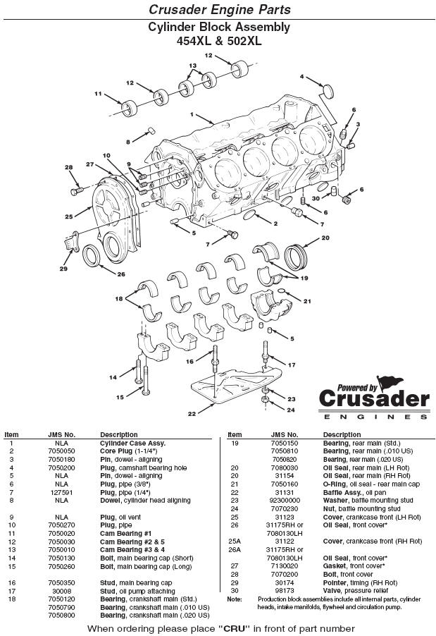 crusader engine parts cylinder block assembly 454xl  u0026 502xl
