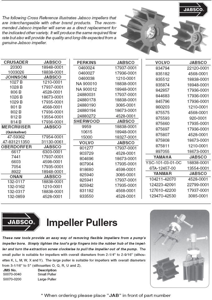 Jabsco Impeller Cross Reference Replacement Selection Table