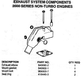 C15 Cat Engine Belt Diagram moreover Discussion T16272 ds549908 besides Truck Wiring Harness Diagram Schemes besides Powertrain Control Module Location 2004 Dodge Neon likewise Relay Location On F350 Super Duty. on fan clutch dodge ram 1500