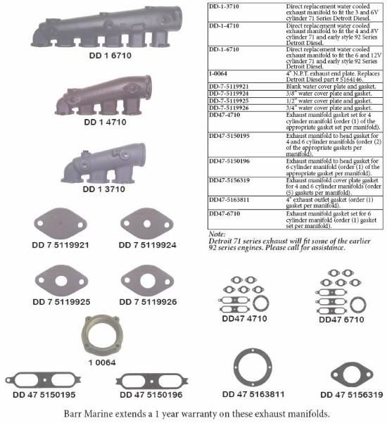 Detroit diesel 6v92 Marine manual
