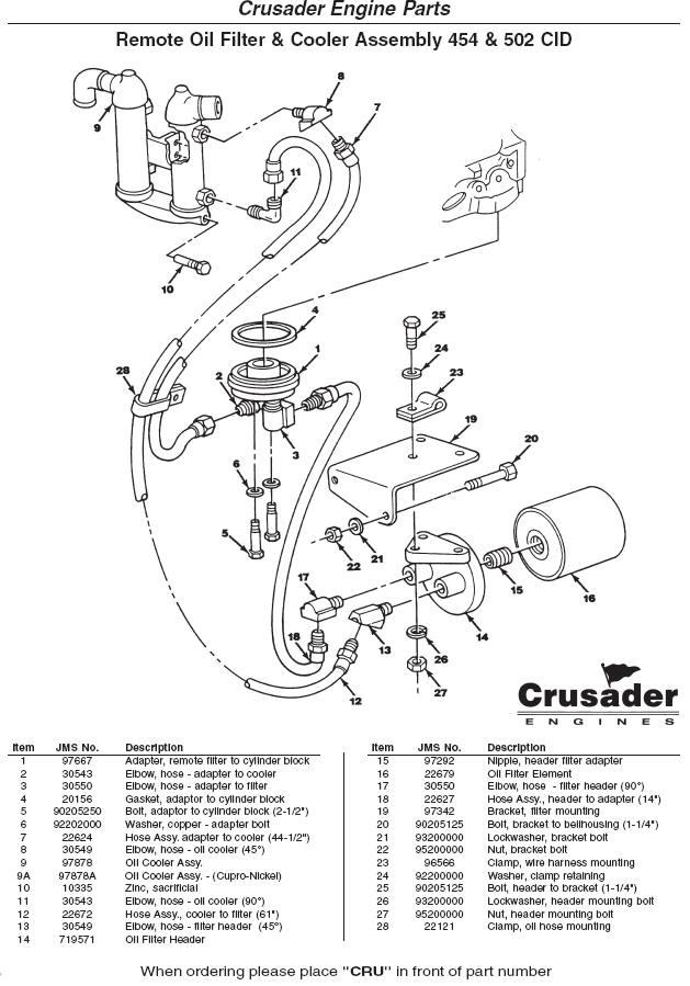 crusader engine parts remote oil filter  u0026 cooler assembly