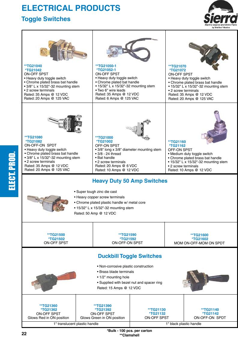 2010 Sierra Pdf Catalog Page 22 Of 1032 Heavy Duty Toggle Switch Spst Onoff Img Electrical Products Switches